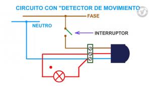 Lee más sobre el artículo Guía de instalación: sensores de movimiento